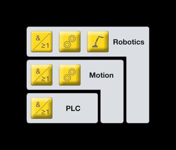 KeSafe - skalierbare Sicherheitstechnik