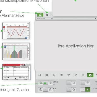 KeView Visualisierungssoftware